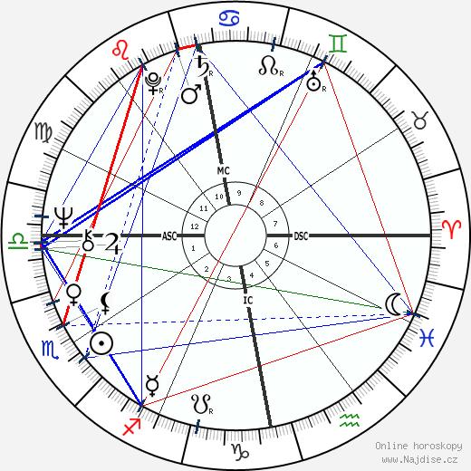 Anni-Frid Lyngstad wikipedie wiki 2018, 2019 horoskop