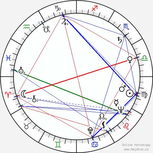 Annick Alane wikipedie wiki 2019, 2020 horoskop