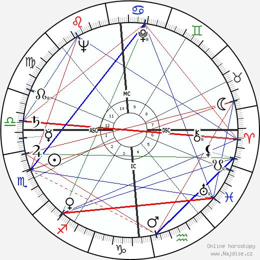 Annick de Souzenelle wikipedie wiki 2020, 2021 horoskop
