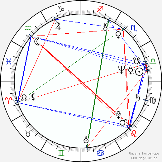 Annie Leibovitz wikipedie wiki 2019, 2020 horoskop