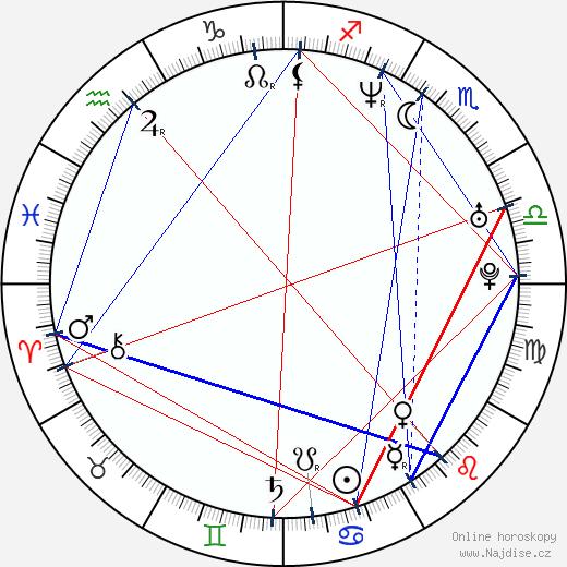 Annie Mumolo wikipedie wiki 2020, 2021 horoskop