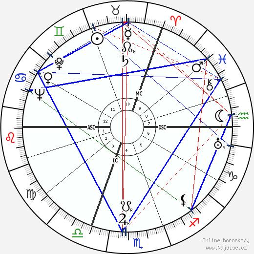 Annie Schmidt wikipedie wiki 2018, 2019 horoskop