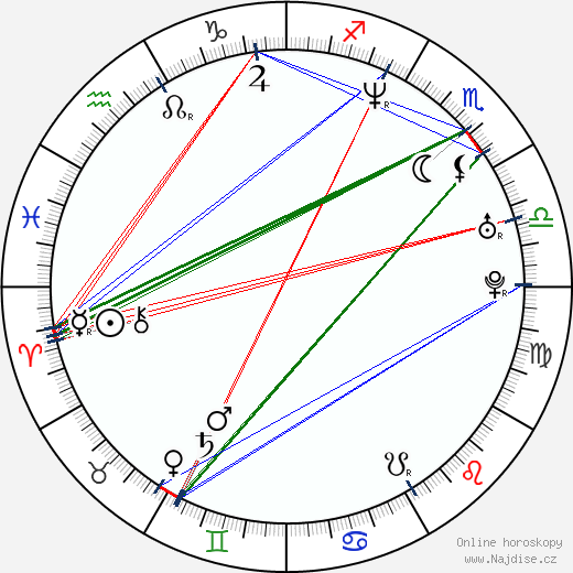 Annika de Buhr wikipedie wiki 2017, 2018 horoskop