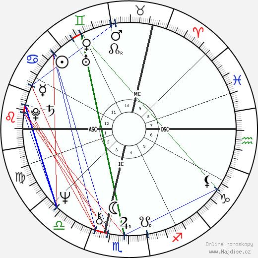 Anny Duperey wikipedie wiki 2018, 2019 horoskop