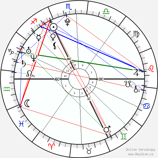Anouchka Delon wikipedie wiki 2018, 2019 horoskop