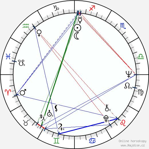 Anssi Mänttäri wikipedie wiki 2020, 2021 horoskop