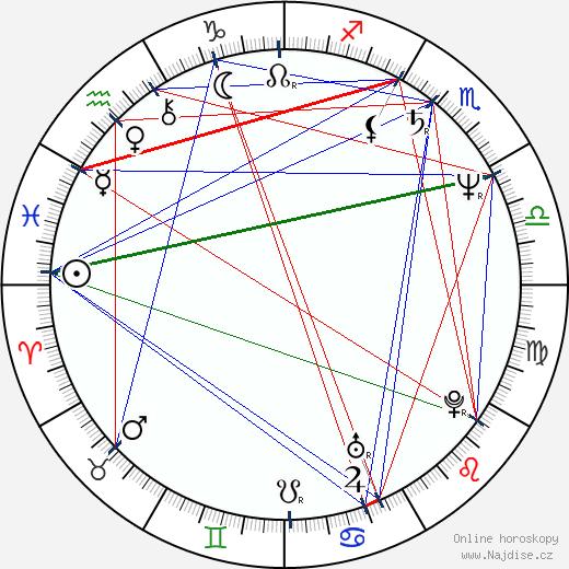 Anssi Tikanmäki wikipedie wiki 2020, 2021 horoskop