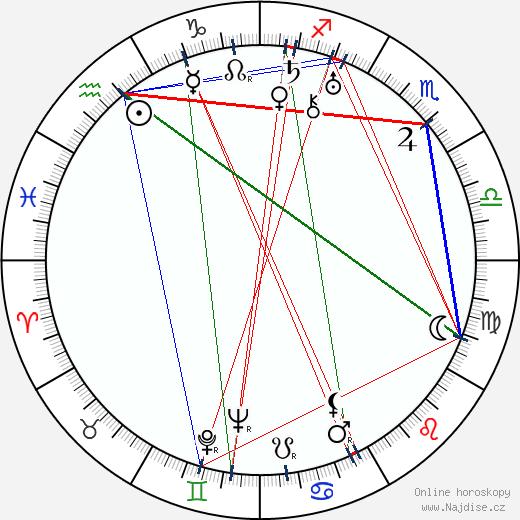 Antal Páger wikipedie wiki 2019, 2020 horoskop