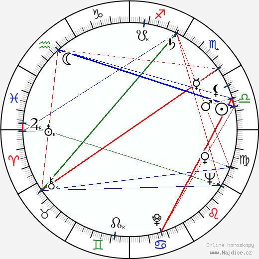 Ante Babaja wikipedie wiki 2018, 2019 horoskop