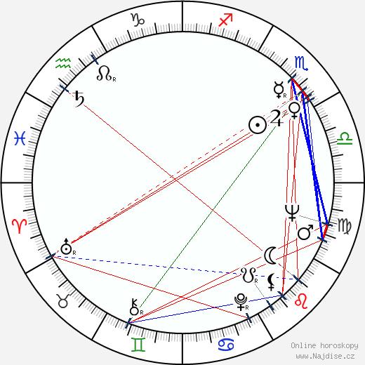 Ante Zaninovic wikipedie wiki 2018, 2019 horoskop