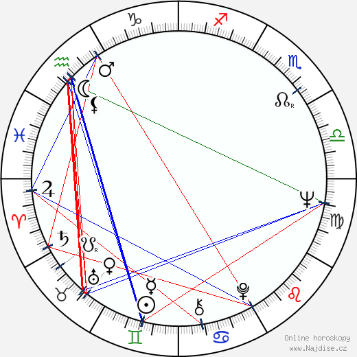 Antero Takala wikipedie wiki 2018, 2019 horoskop