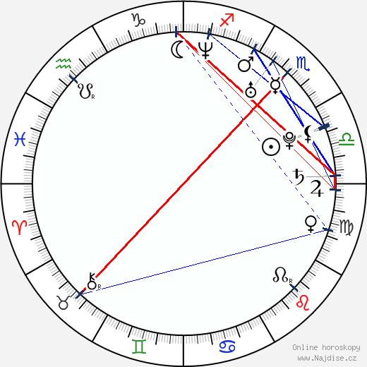 Anthony Falcon wikipedie wiki 2018, 2019 horoskop