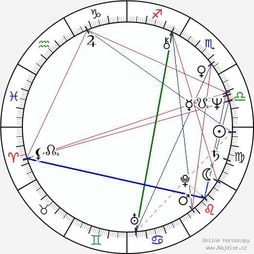Anthony John Denison wikipedie wiki 2017, 2018 horoskop