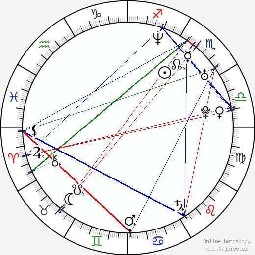 Anthony McPartlin wikipedie wiki 2020, 2021 horoskop