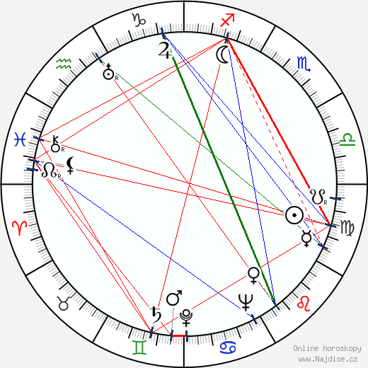 Anthony Quayle wikipedie wiki 2018, 2019 horoskop