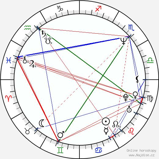 Anthony Tyler Quinn wikipedie wiki 2018, 2019 horoskop