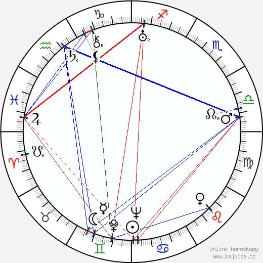 Anthony Veiller wikipedie wiki 2017, 2018 horoskop