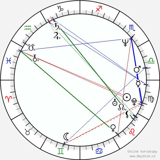 Anthony Wong Chau-Sang wikipedie wiki 2018, 2019 horoskop