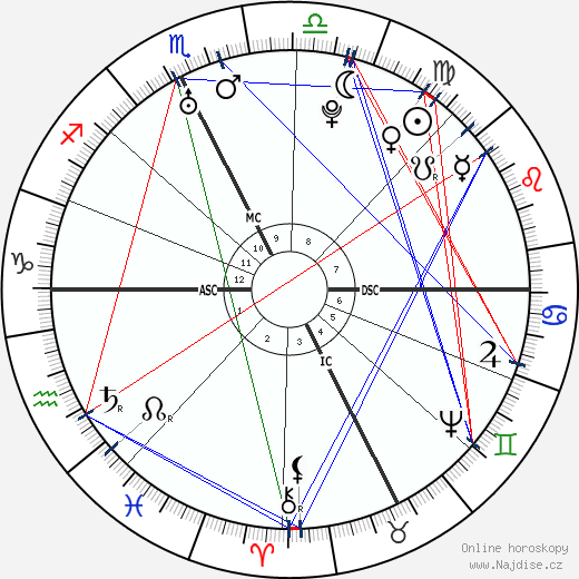 Antoine Court de Gébelin wikipedie wiki 2017, 2018 horoskop