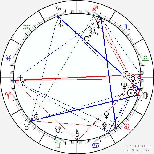 Antón Quintana wikipedie wiki 2019, 2020 horoskop