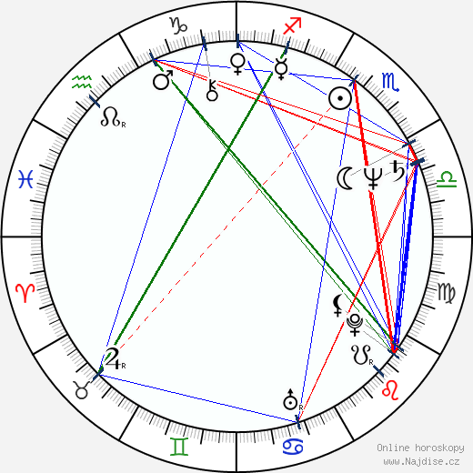 Antonella Ruggiero wikipedie wiki 2018, 2019 horoskop
