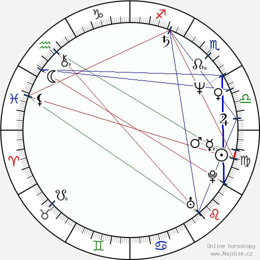 Antonín Kaška wikipedie wiki 2019, 2020 horoskop