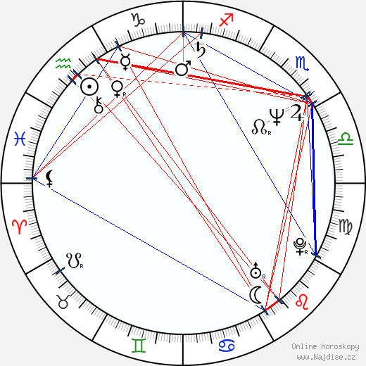 Antonín Navrátil wikipedie wiki 2020, 2021 horoskop