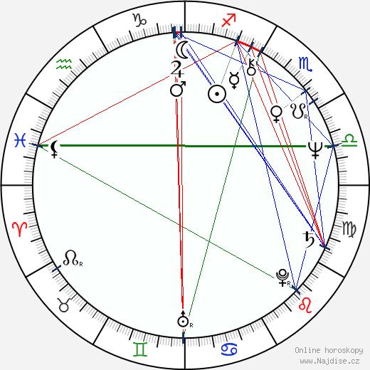 Antonín Panenka wikipedie wiki 2020, 2021 horoskop