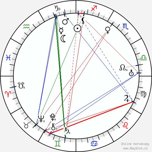 Antonín Zápotocký wikipedie wiki 2018, 2019 horoskop