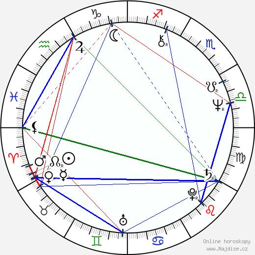 Antônio Fagundes wikipedie wiki 2018, 2019 horoskop