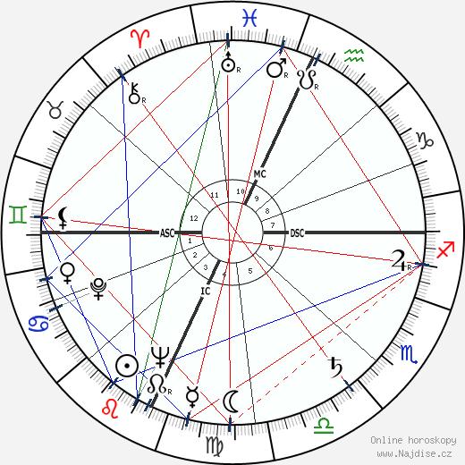 Antonio Macanico wikipedie wiki 2017, 2018 horoskop