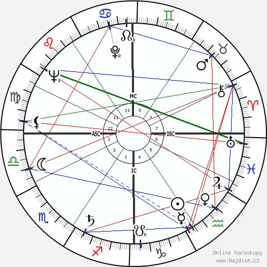 Antonio Ruberti wikipedie wiki 2017, 2018 horoskop