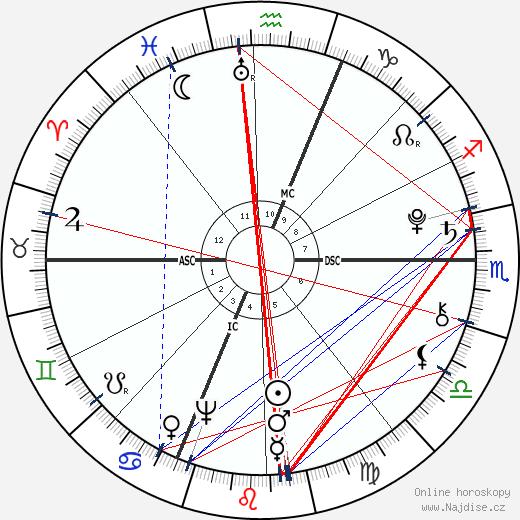 Antonio Salieri wikipedie wiki 2018, 2019 horoskop