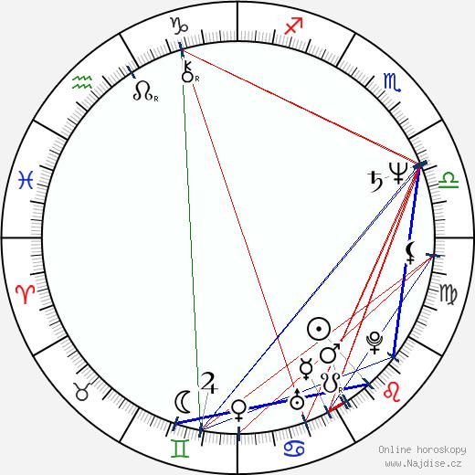 Antonio Tajani wikipedie wiki 2019, 2020 horoskop