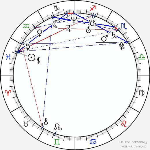Antti Tuisku wikipedie wiki 2017, 2018 horoskop