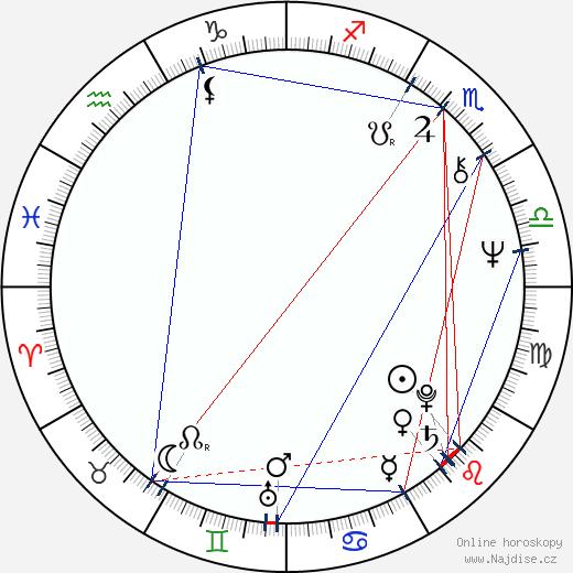 Anwar Ibrahim wikipedie wiki 2018, 2019 horoskop