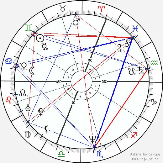 Aquilino Morelle wikipedie wiki 2017, 2018 horoskop