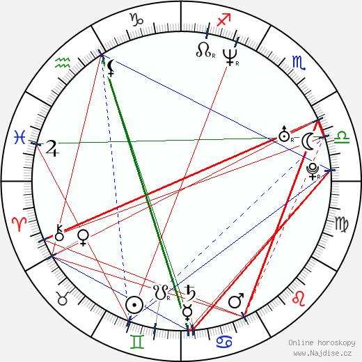 Ara Celi wikipedie wiki 2019, 2020 horoskop