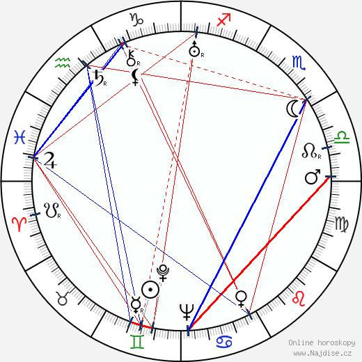 Aram Chačaturjan wikipedie wiki 2020, 2021 horoskop