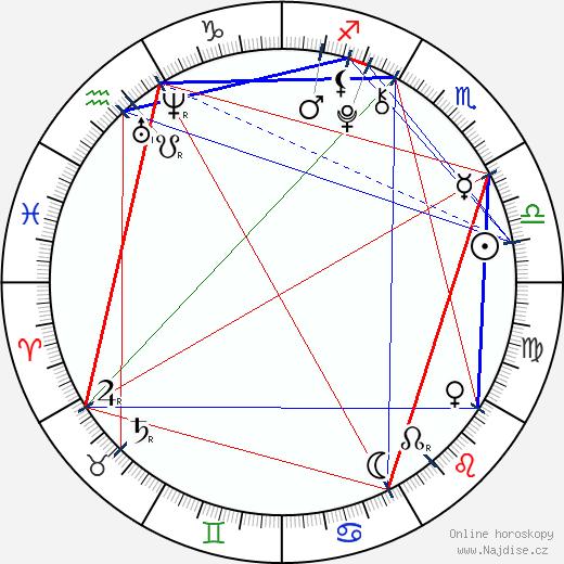Aramis Knight wikipedie wiki 2018, 2019 horoskop