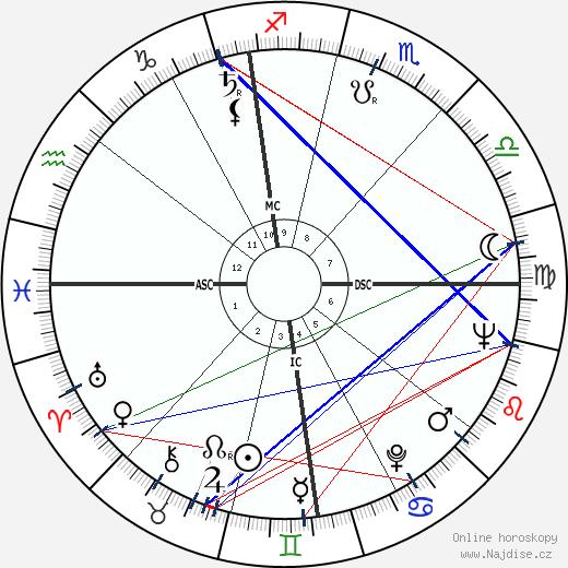 Arcadio Venturi wikipedie wiki 2020, 2021 horoskop