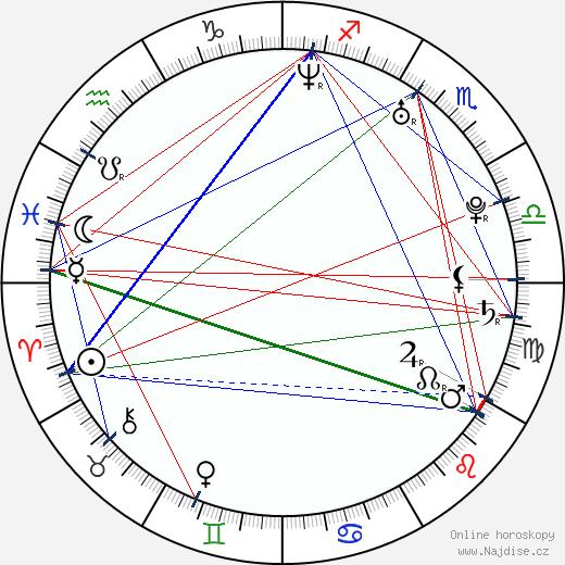 Argo Aadli wikipedie wiki 2017, 2018 horoskop