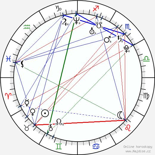 Ariane Labed wikipedie wiki 2018, 2019 horoskop