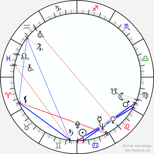 Aribert Heim wikipedie wiki 2018, 2019 horoskop