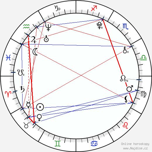 Ariel Gade wikipedie wiki 2018, 2019 horoskop