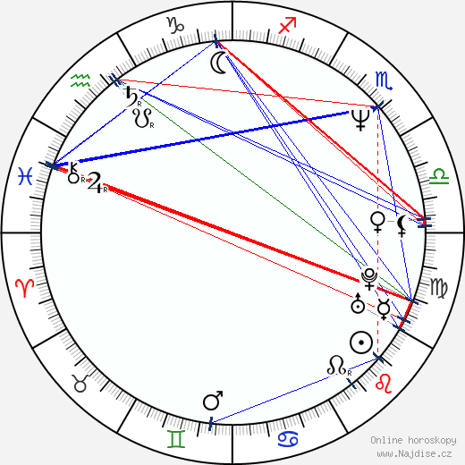 Ariel López Padilla wikipedie wiki 2018, 2019 horoskop