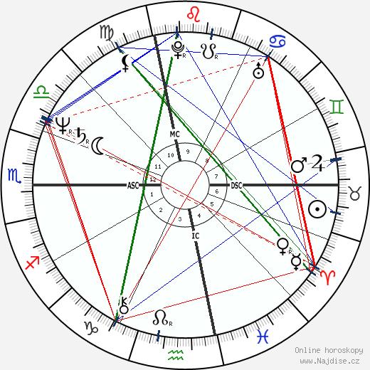 Arielle Dombasle wikipedie wiki 2018, 2019 horoskop
