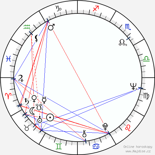 Arild Kristo wikipedie wiki 2019, 2020 horoskop