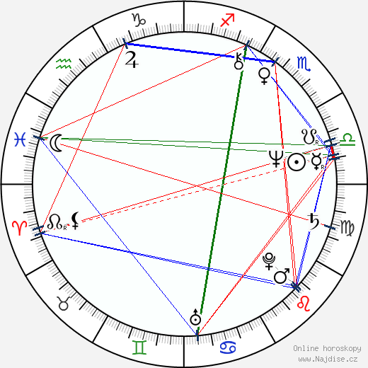 Armand Assante wikipedie wiki 2018, 2019 horoskop