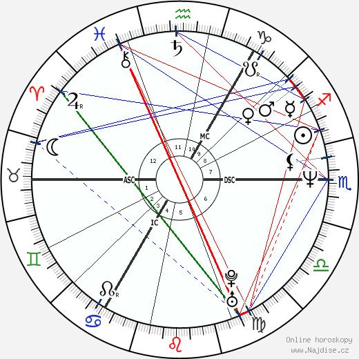 Armando Iannucci wikipedie wiki 2018, 2019 horoskop